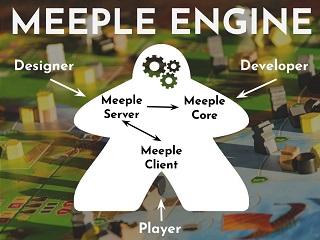 MeepleEngine